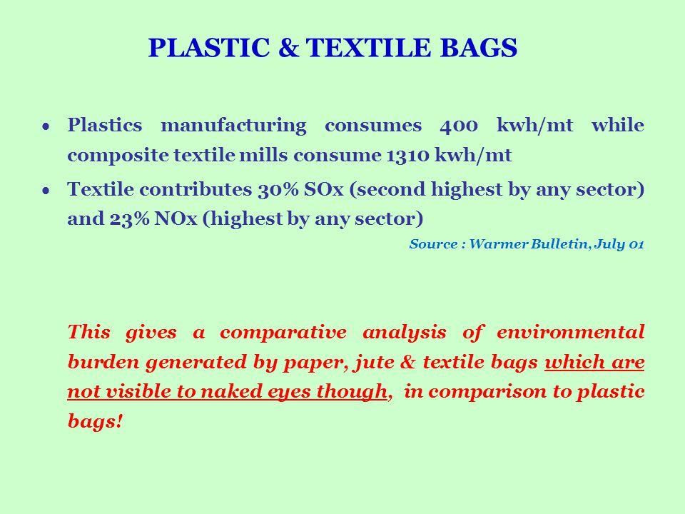 PLASTIC & TEXTILE BAGS Plastics manufacturing consumes 400 kwh/mt while composite textile mills consume 1310 kwh/mt.