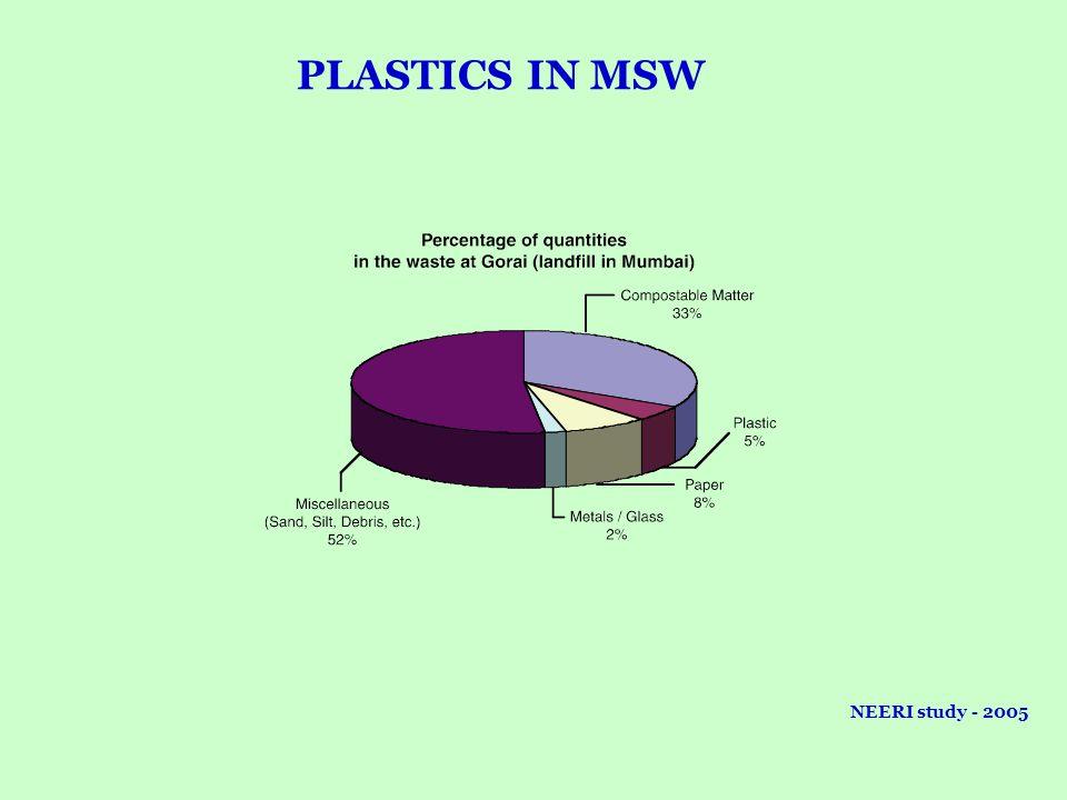 PLASTICS IN MSW NEERI study - 2005