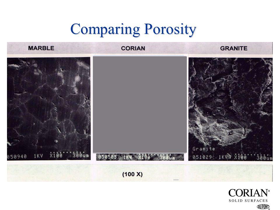 Comparing Porosity