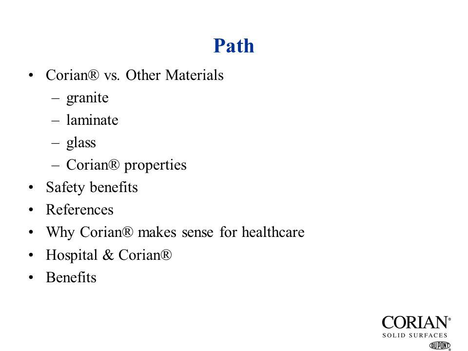 Path Corian® vs. Other Materials granite laminate glass