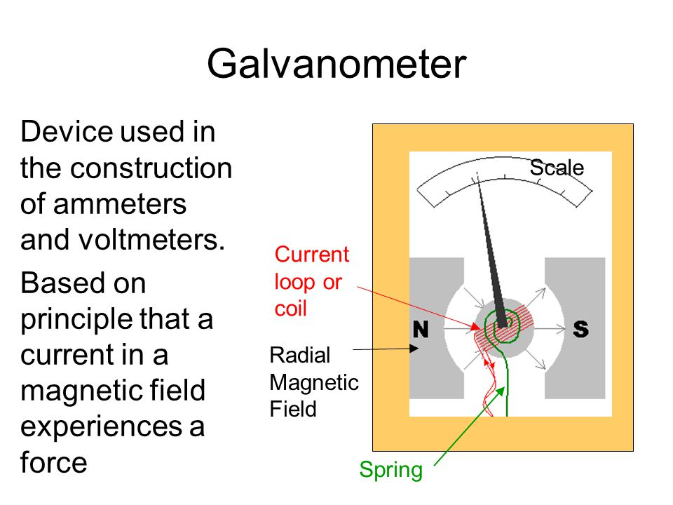 Galvanometer Device used in the construction of ammeters and voltmeters. Based on principle that a current in a magnetic field experiences a force.