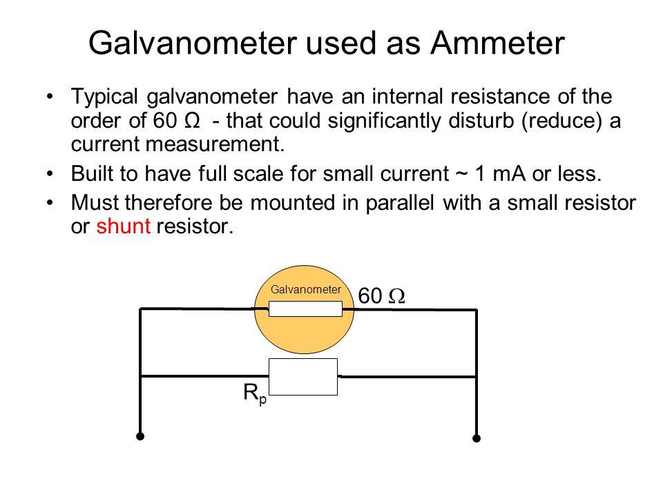 Galvanometer used as Ammeter