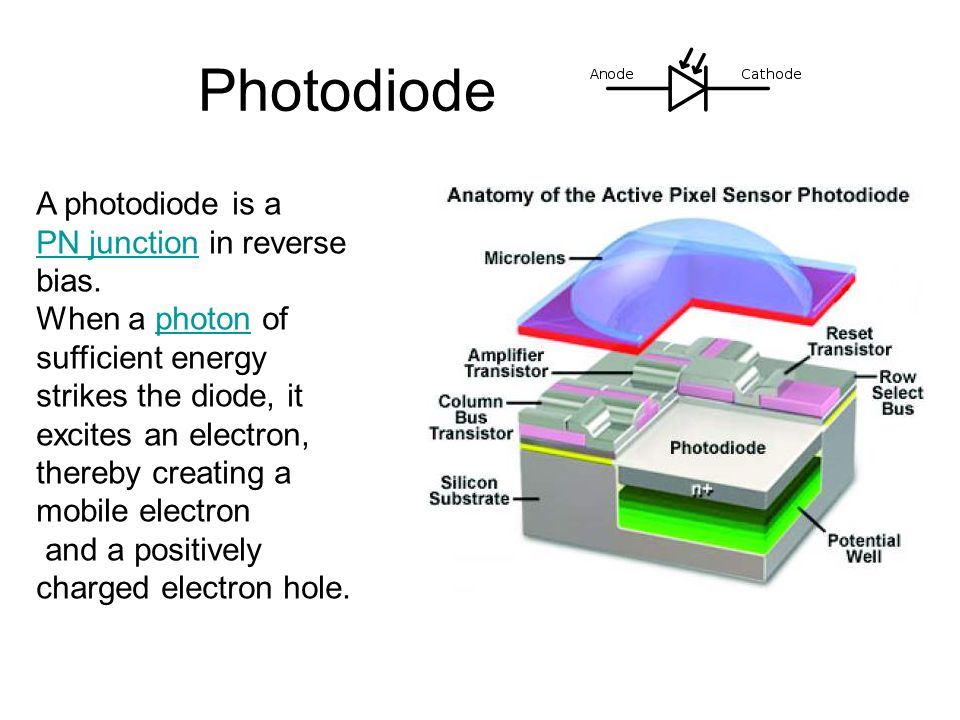 Photodiode A photodiode is a PN junction in reverse bias.