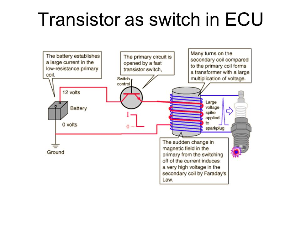 Transistor as switch in ECU
