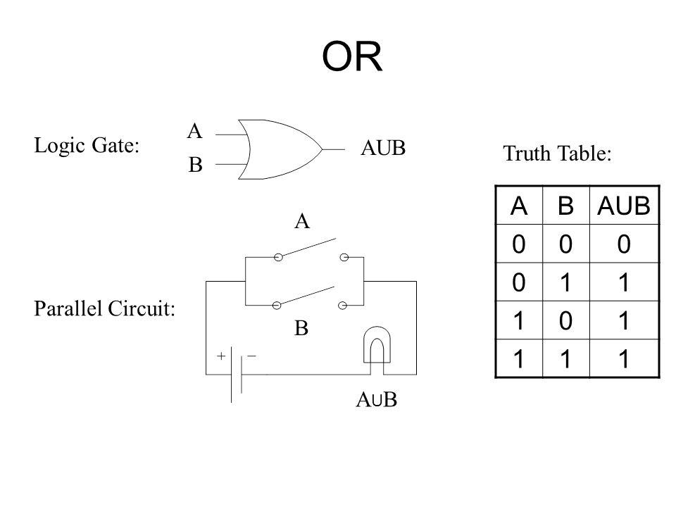 OR A B AUB 1 A Logic Gate: AUB Truth Table: B A Parallel Circuit: B