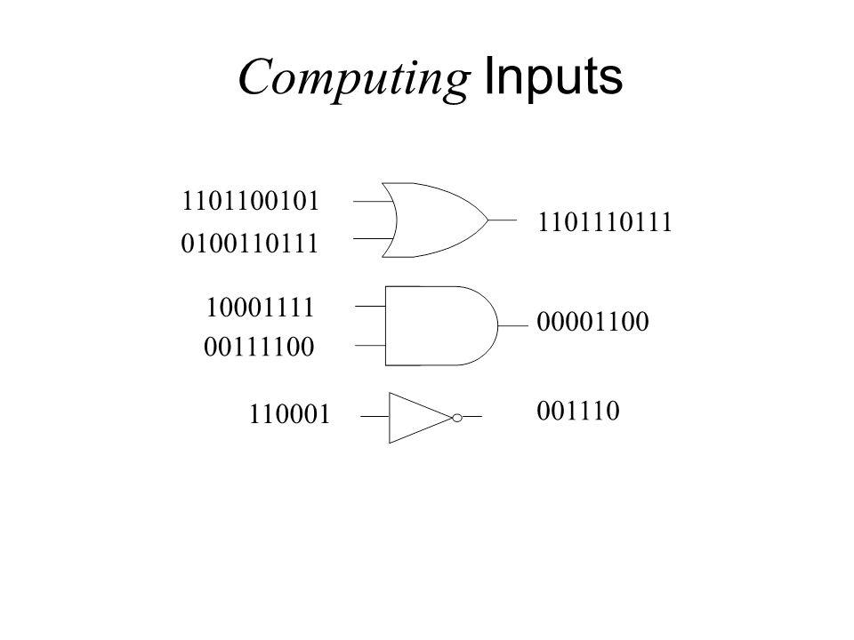 Computing Inputs 1101100101 1101110111 0100110111 10001111 00001100 00111100 110001 001110