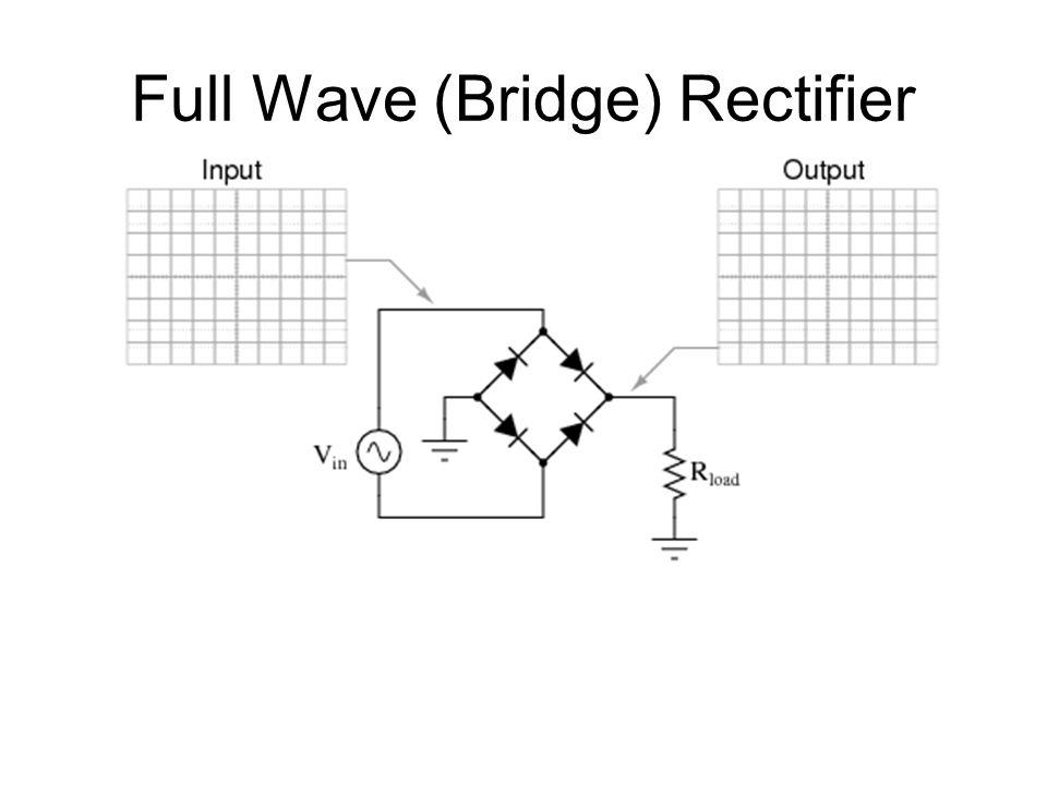 Full Wave (Bridge) Rectifier