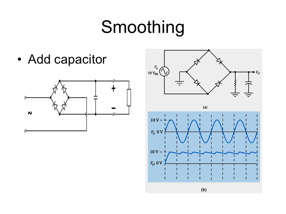 Smoothing Add capacitor
