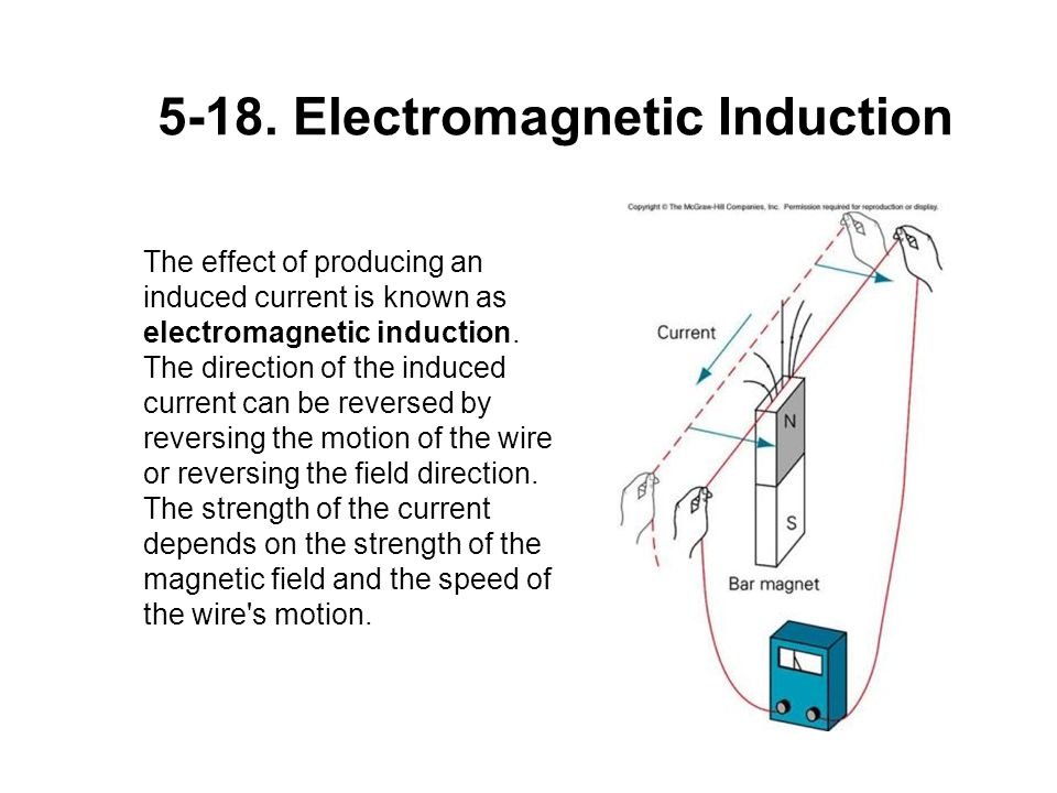 5-18. Electromagnetic Induction