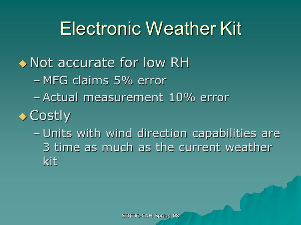 Electronic Weather Kit