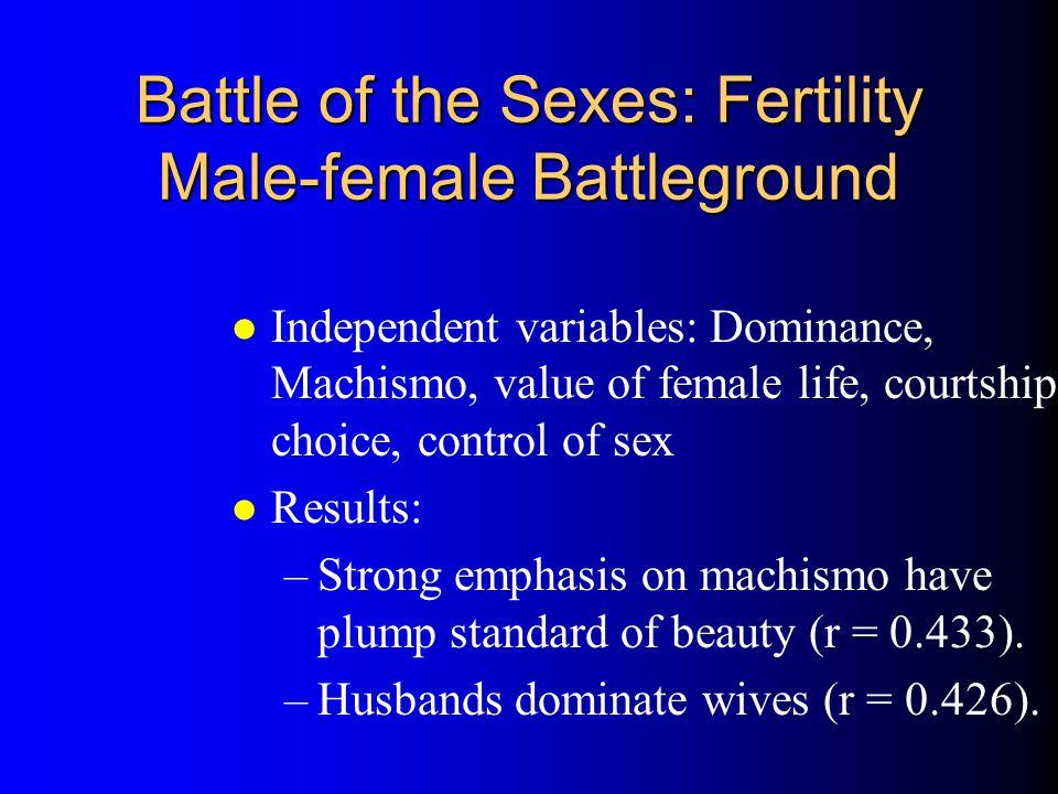 Battle of the Sexes: Fertility Male-female Battleground