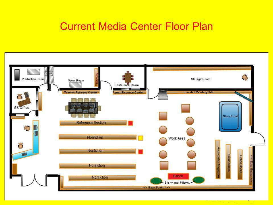 Current Media Center Floor Plan