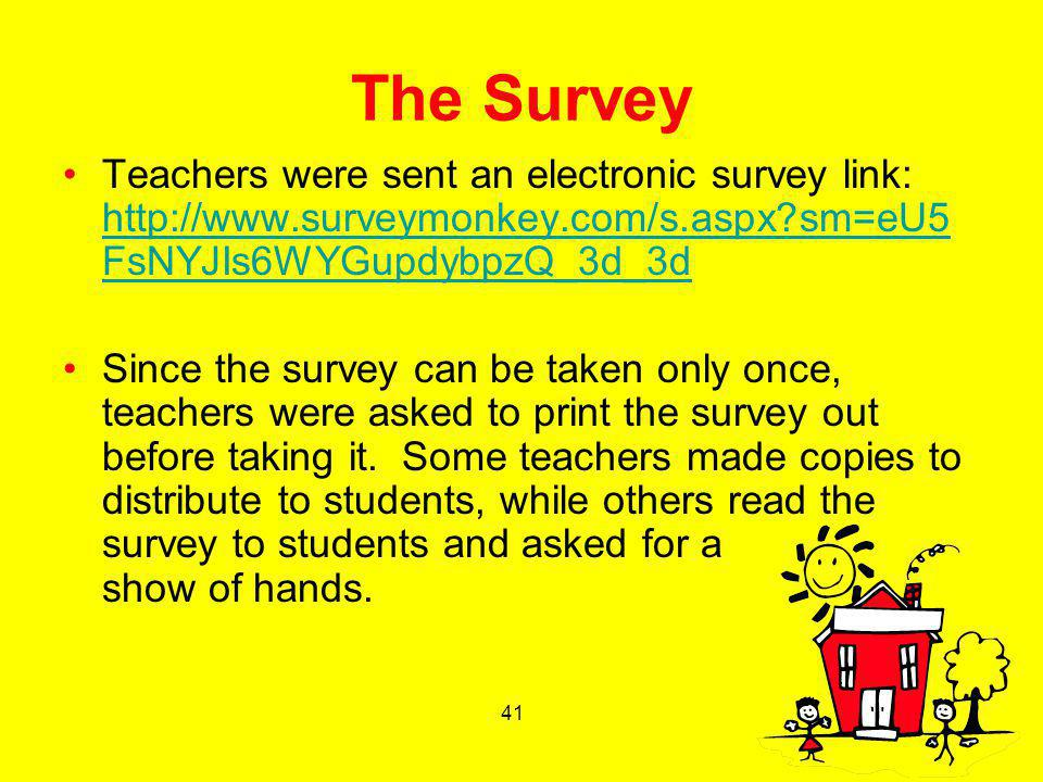The Survey Teachers were sent an electronic survey link: http://www.surveymonkey.com/s.aspx sm=eU5FsNYJIs6WYGupdybpzQ_3d_3d.