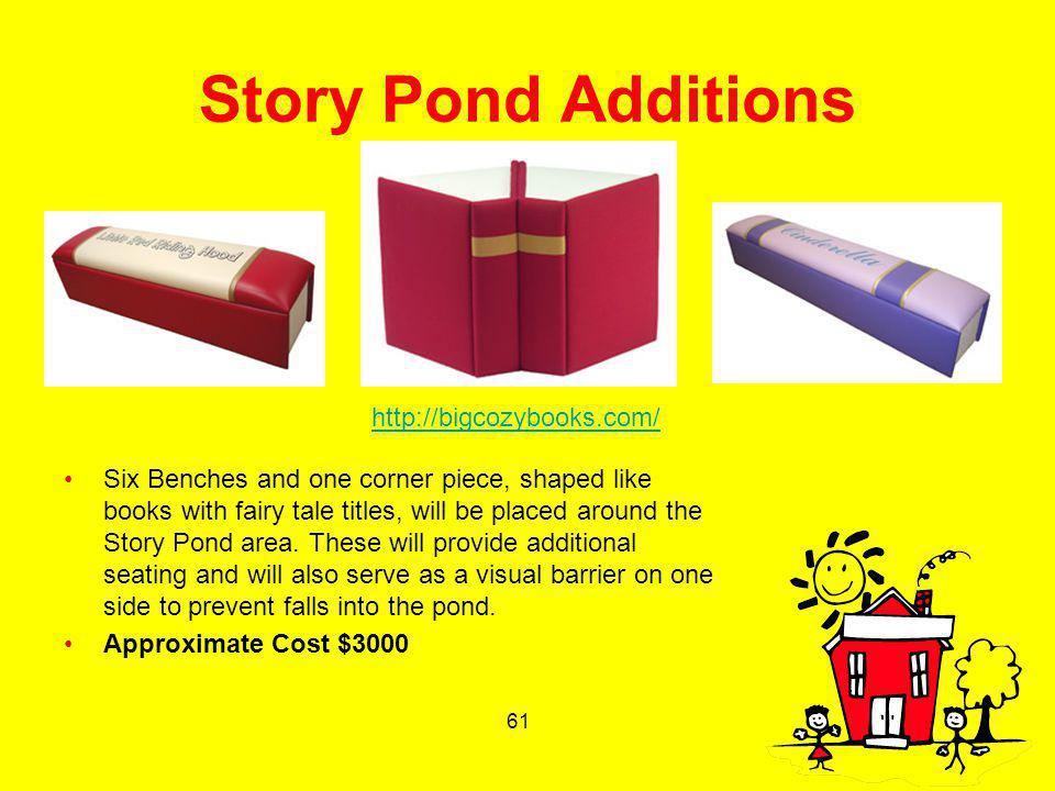 Story Pond Additions http://bigcozybooks.com/