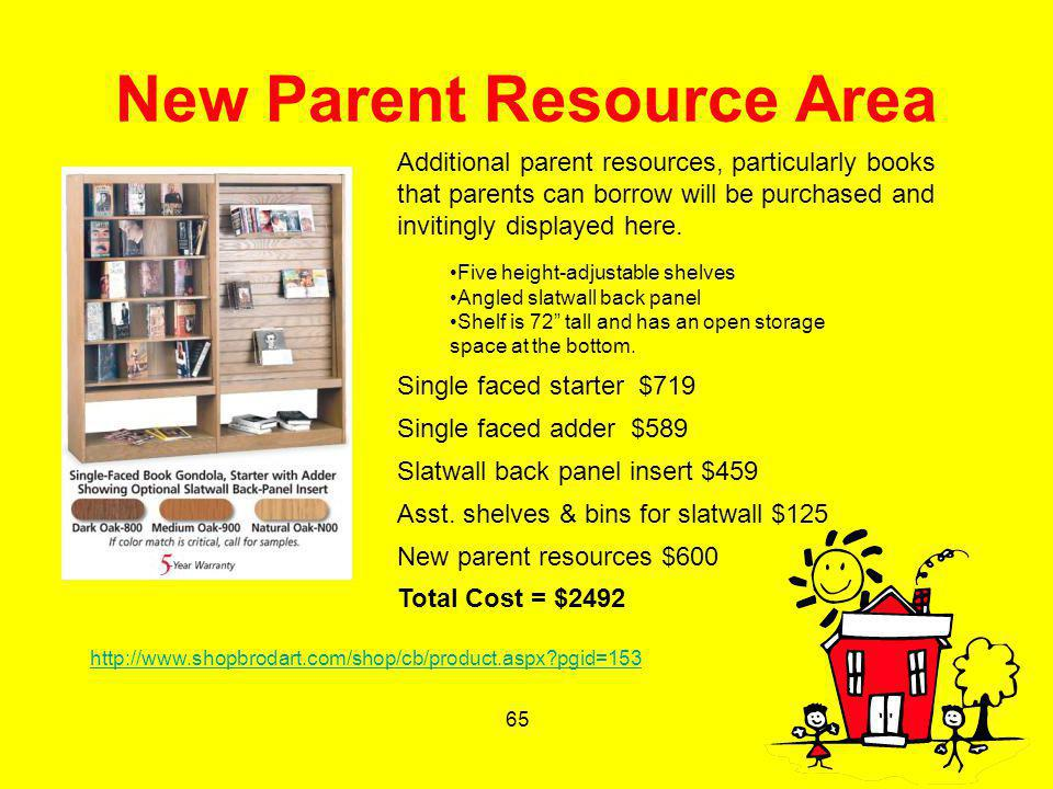 New Parent Resource Area