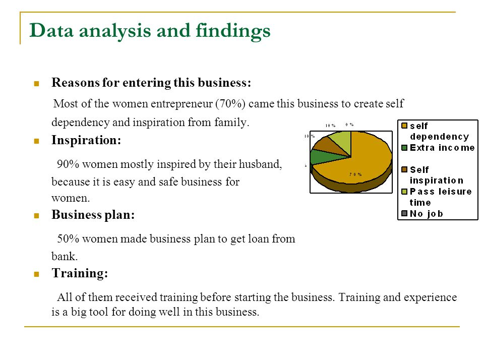 Data analysis and findings
