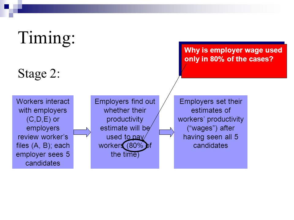 Timing: Stage 2: Why is employer wage used only in 80% of the cases