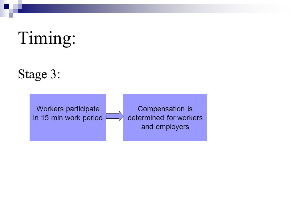 Timing: Stage 3: Workers participate in 15 min work period