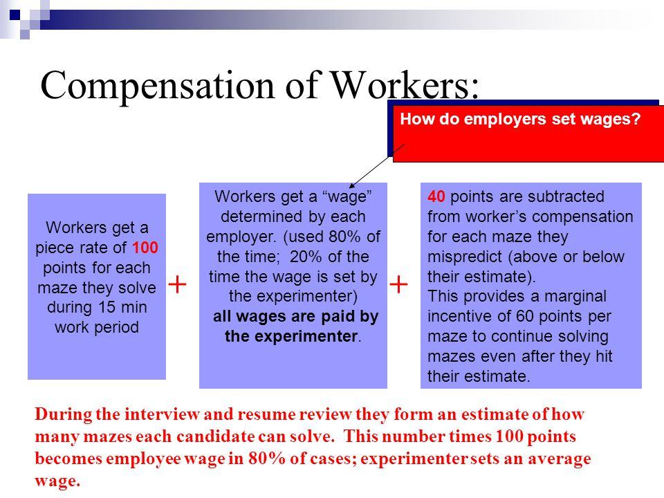 Compensation of Workers: