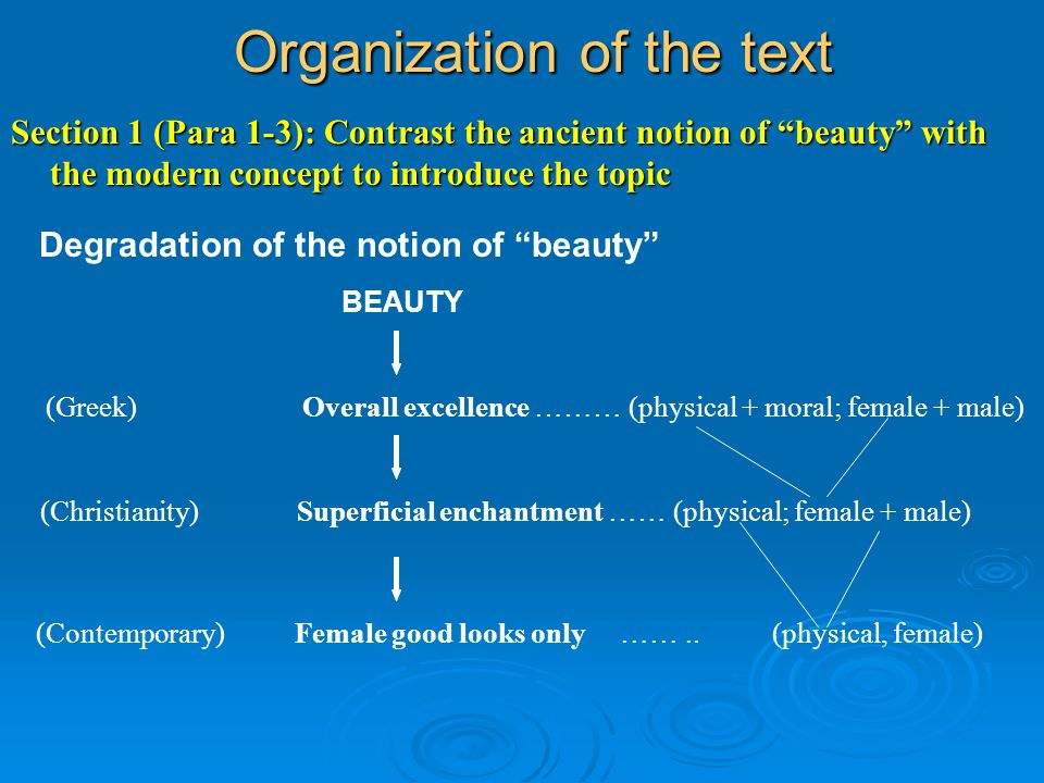 Organization of the text