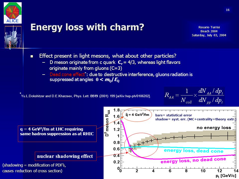 Energy loss with charm Rosario Turrisi. Beach 2004. Saturday, July 03, 2004. Effect present in light mesons, what about other particles
