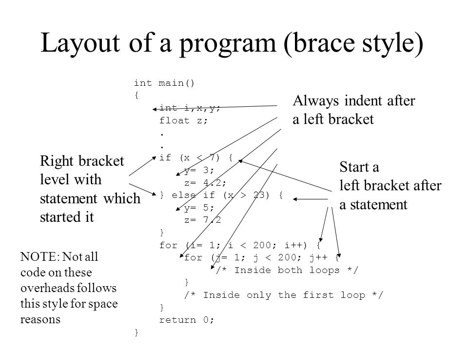 Layout of a program (brace style)