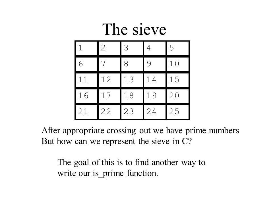 The sieve 1. 2. 3. 4. 5. 6. 7. 8. 9. 10. 11. 12. 13. 14. 15. 16. 17. 18. 19. 20.