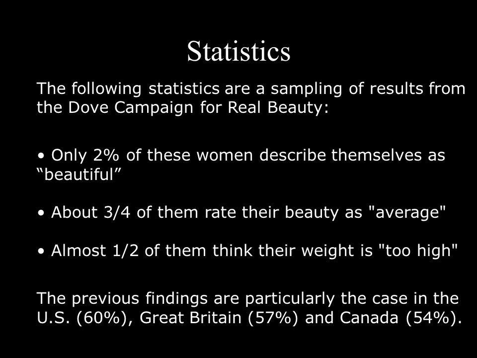 Statistics The following statistics are a sampling of results from the Dove Campaign for Real Beauty:
