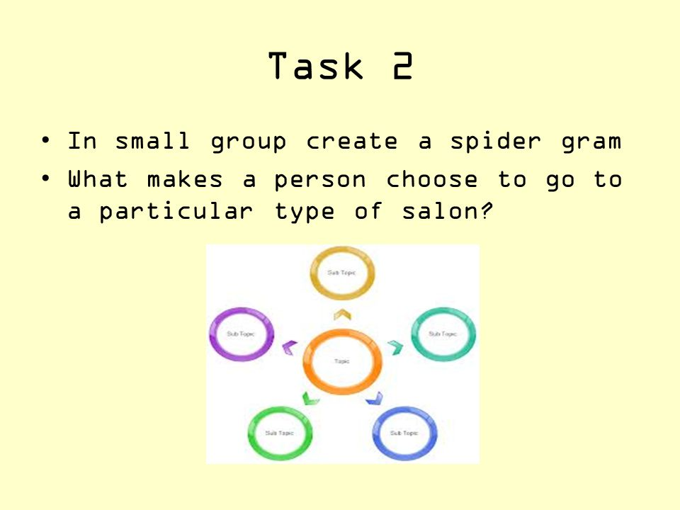 Task 2 In small group create a spider gram