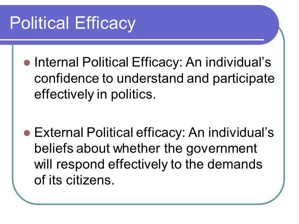 Political Efficacy Internal Political Efficacy: An individual's confidence to understand and participate effectively in politics.