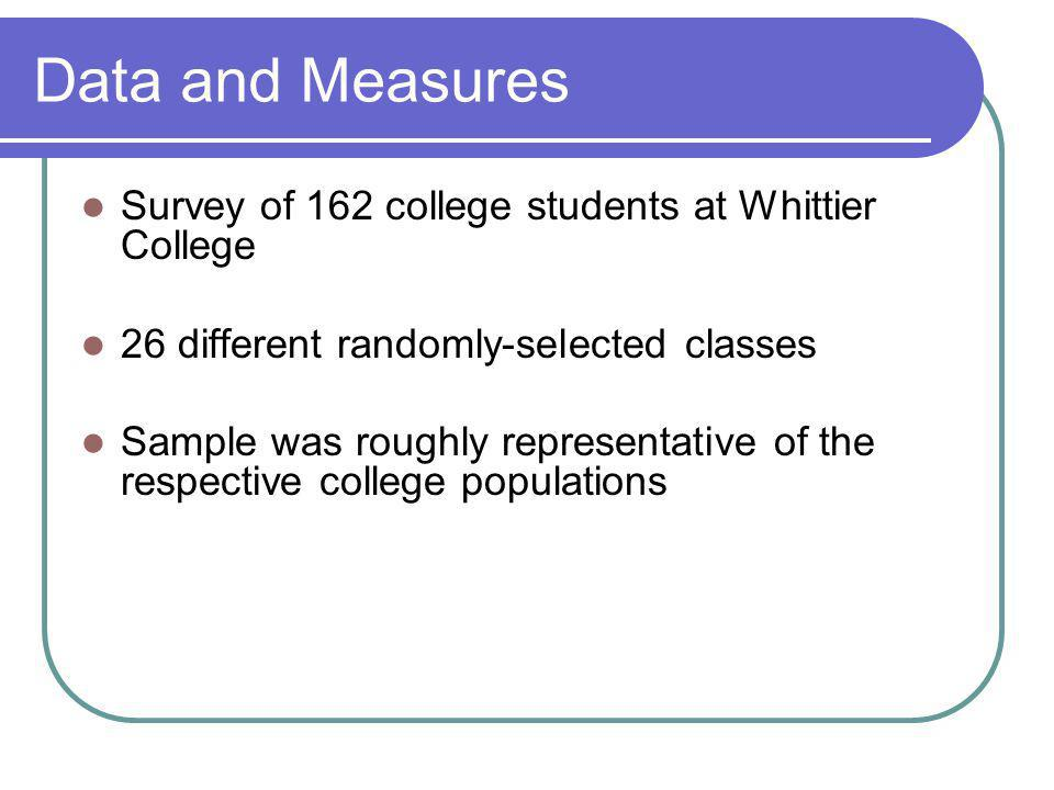 Data and Measures Survey of 162 college students at Whittier College
