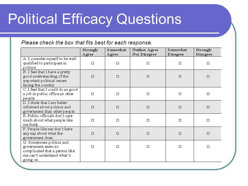 Political Efficacy Questions