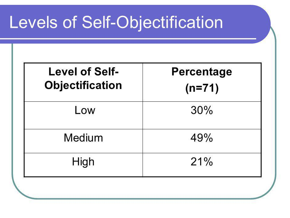Levels of Self-Objectification