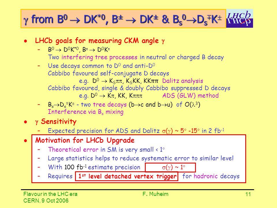  from B0  DK*0, B±  DK± & Bs0DsK