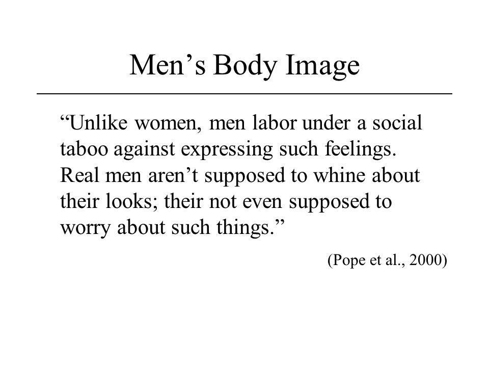 Men's Body Image