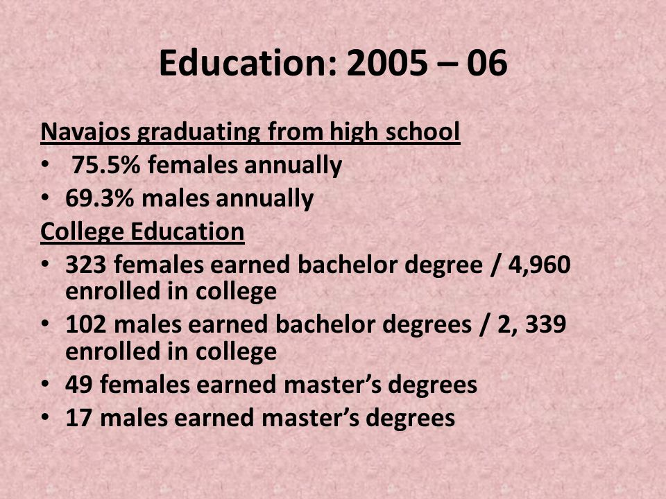 Education: 2005 – 06 Navajos graduating from high school