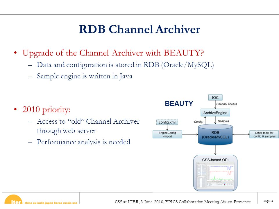 RDB Channel Archiver Upgrade of the Channel Archiver with BEAUTY
