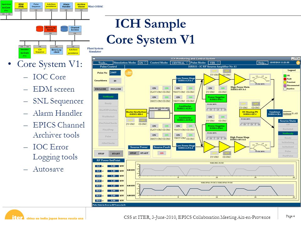 ICH Sample Core System V1