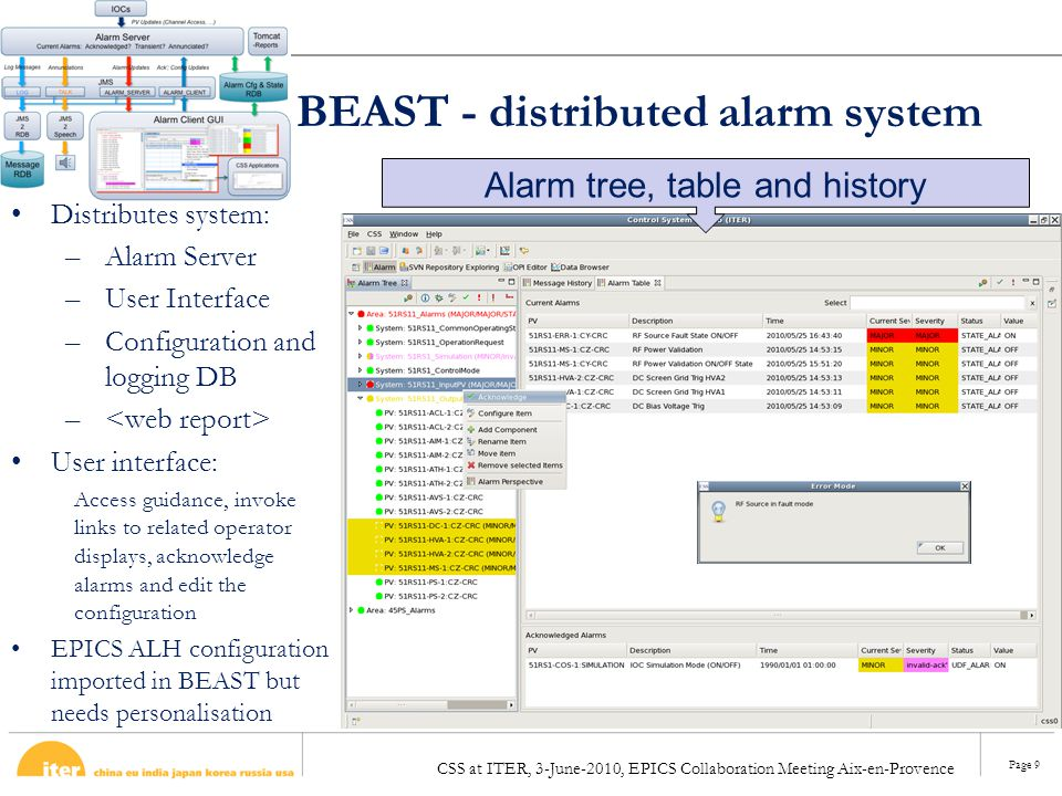 BEAST - distributed alarm system