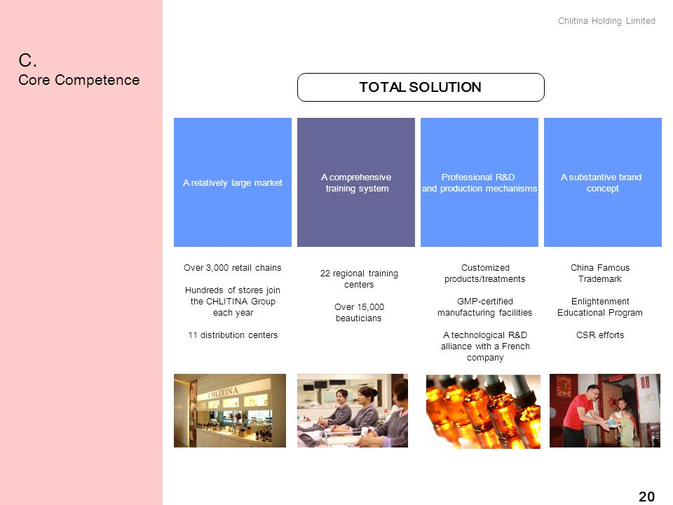 C. Core Competence TOTAL SOLUTION 20 CHLITINA的核心競爭優勢,