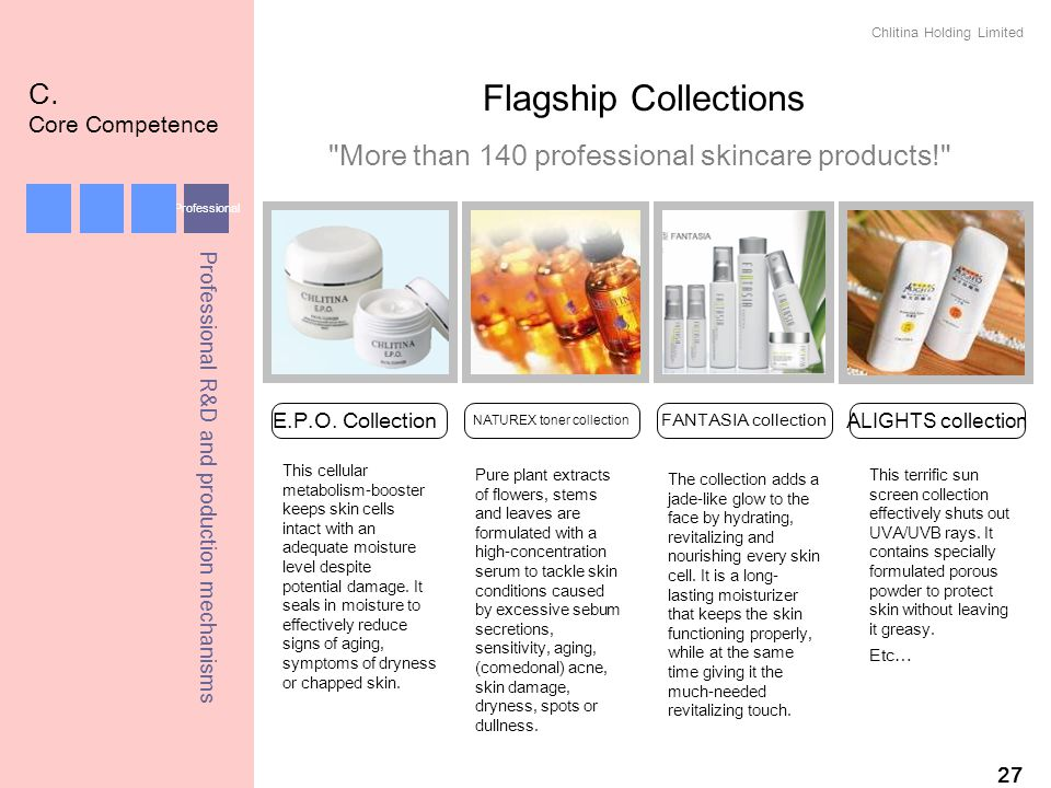 Flagship Collections C. Core Competence