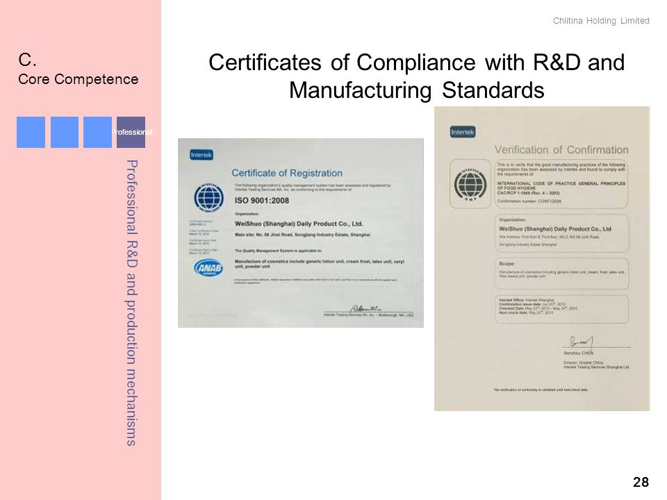 Certificates of Compliance with R&D and Manufacturing Standards