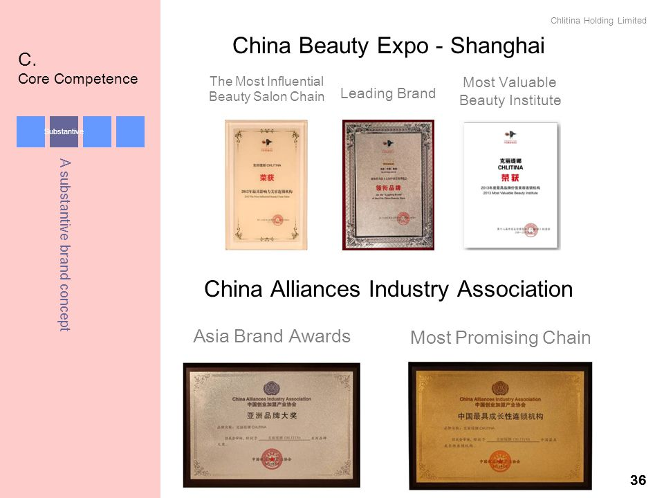 China Beauty Expo - Shanghai