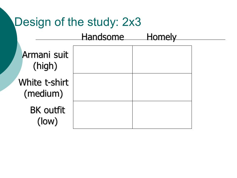 Design of the study: 2x3 Handsome Homely Armani suit (high)