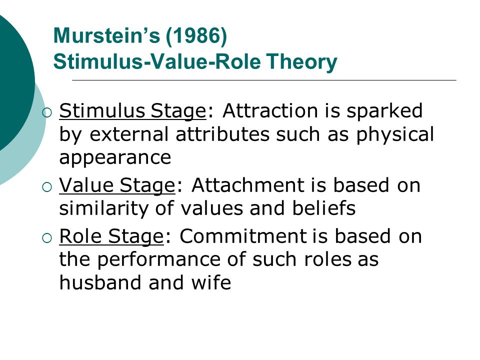 Murstein's (1986) Stimulus-Value-Role Theory