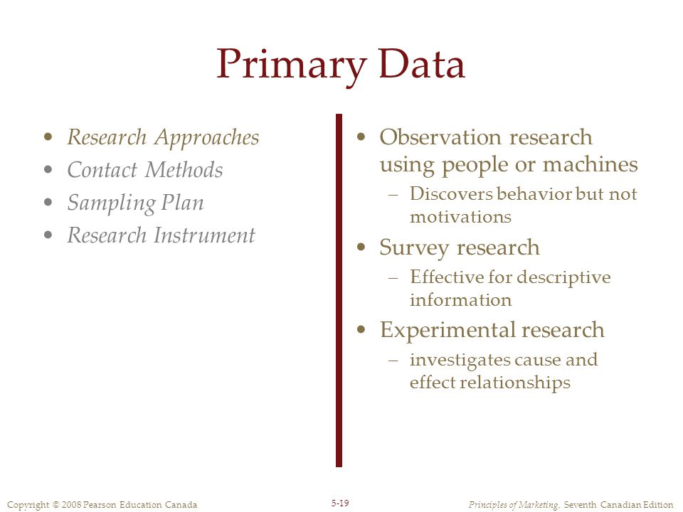 Primary Data Research Approaches Contact Methods Sampling Plan