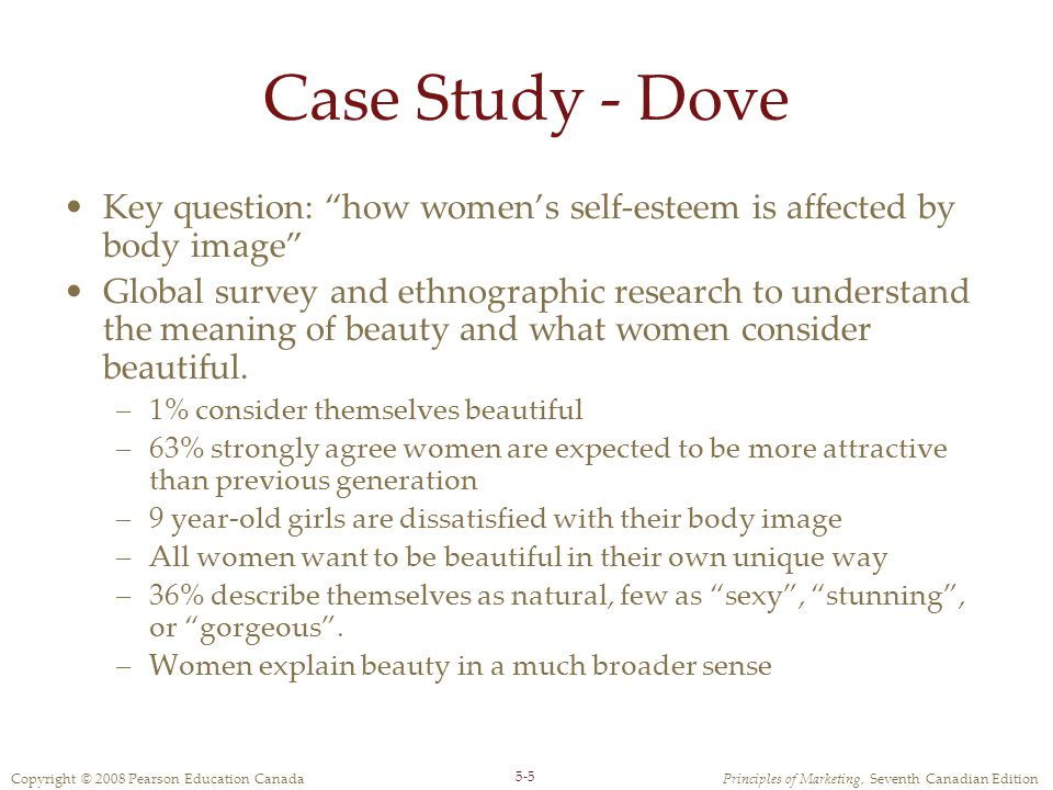 Case Study - Dove Key question: how women's self-esteem is affected by body image