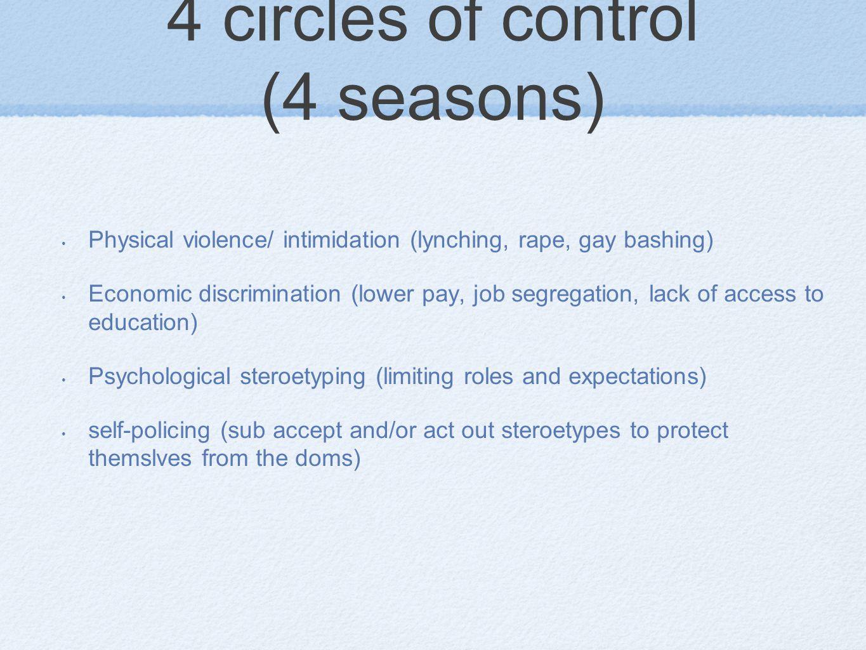 4 circles of control (4 seasons)