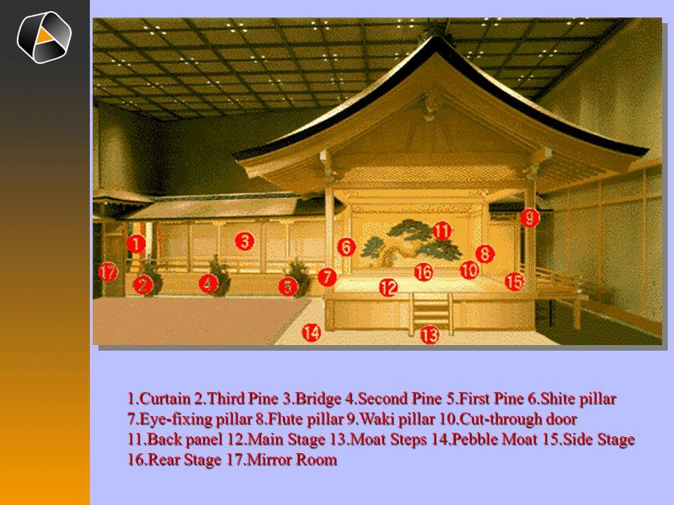 1. Curtain 2. Third Pine 3. Bridge 4. Second Pine 5. First Pine 6