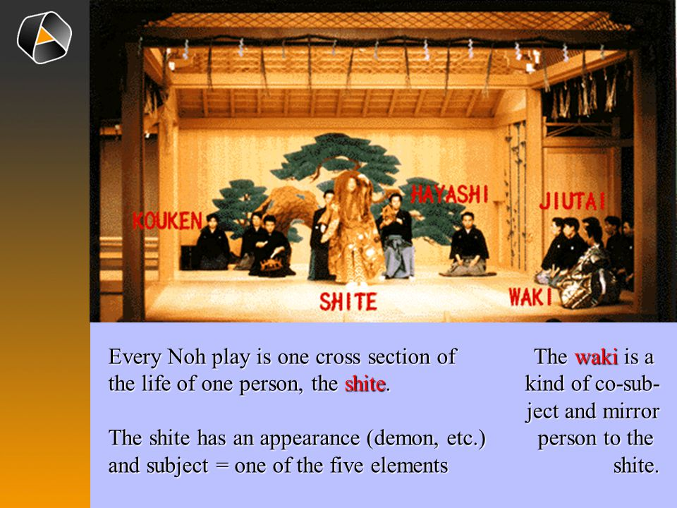 Every Noh play is one cross section of the life of one person, the shite.